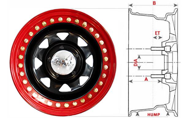 Что такой вылет колесного диска?